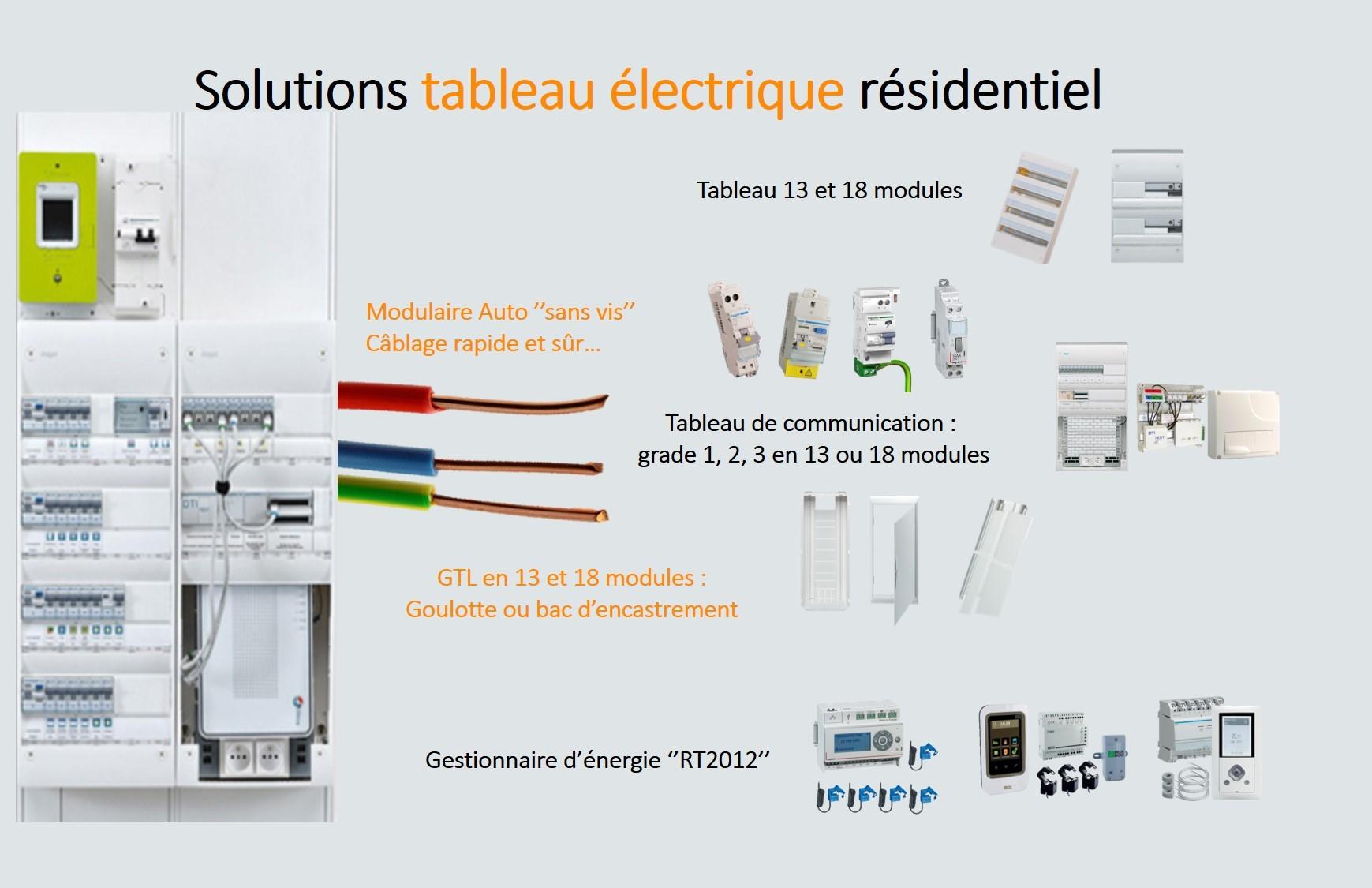 https://reielec.com/14-tableau-electrique-residentiel